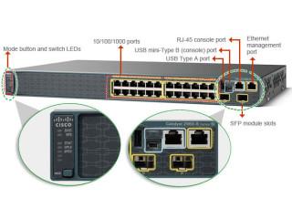 Cisco 2960 / 2960s / 2960x / 3750G / 1921 // 24 Ports / 48ports / POE